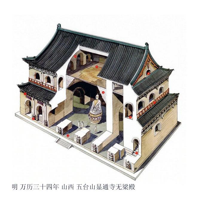 绝版:用手绘出中国经典古建筑剖枧图