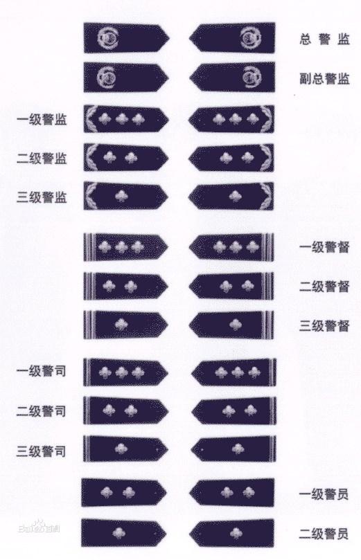 2015年警察新警衔肩章_中国警察警衔_中国警察警衔新肩章_中国警察