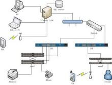 光纤跳线用途图解