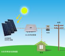 光伏电池及系统工作原理