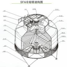 圓形冷卻塔