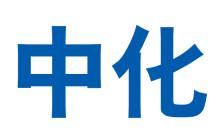 中化旗下的中国驰名商标