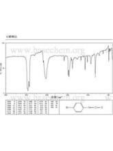 4-溴苯基异硫氰酸酯的表征图谱
