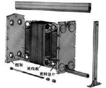 板式换热器