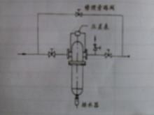 精密过滤器标准配置
