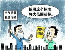 關於Pm2.5漫畫