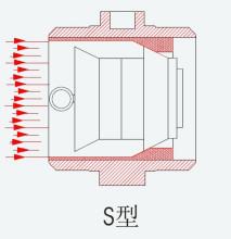 S型清管阀