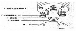 本超声波塑料焊接机由超声波发振系统,保护电路,超声波换能系统,气动图片