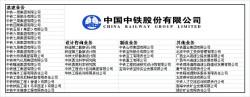 中铁组织结构分支图