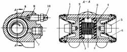 通过转动靠在支撑块或轮缸端面的调整螺母,带动螺杆和相连接的顶杆做图片