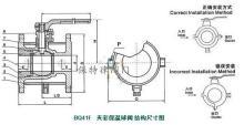 三,bq41f保温球阀在管路中主要用来做切断,分配和改变介质的流动方向图片