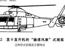 直升机尾桨图片
