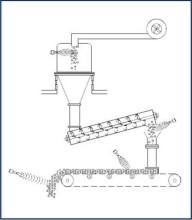 气动溜槽水泥有流无流检测 自由落体饲料流动监测 气体上升管道的二图片