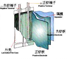 锂电池六(转)图片