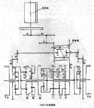 信号促动相应的换档继电器接通变速箱液压换档电磁阀图片