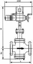 zaz(p,n,m)型电动调节阀由电动执行机构与各种的阀体(单座,双座,套筒图片