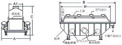 振动流化床干燥机工作原理