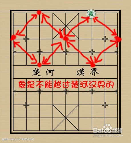 中国象棋怎么下_皮肤科图片