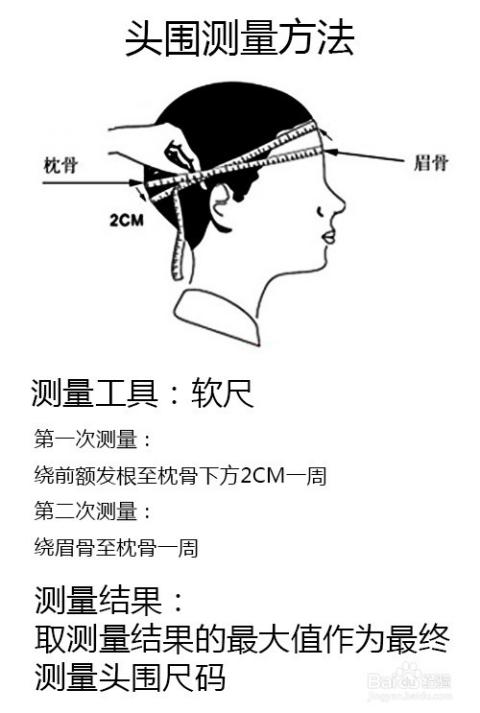 的方法_如何测量头围大小,怎样选择合适帽子尺码的方法