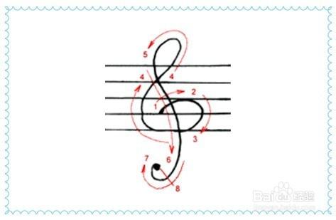 高音谱号(又称g谱号)和低音谱号(又称f谱号)的写法图片