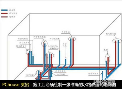 家装中水路为家用冷热进回水,通常是在厨房卫生间和阳台三个地方.图片