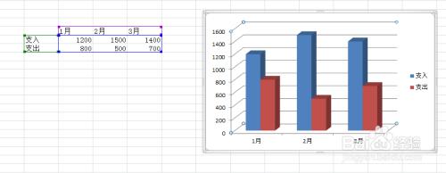 用excel表格画统计图为什么做家具设计问卷调查图片