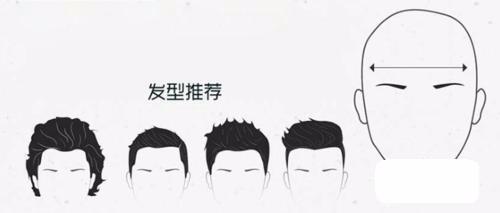 男生怎样根据自己的脸型选择发型图片