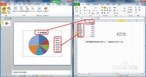在windows7如何用powerpoint2010制作饼图