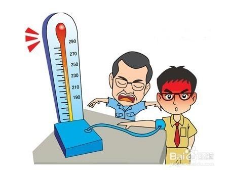 名国医30年高血压