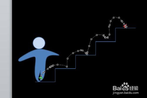 怎么制作小人跳跃台阶的动画效果ppt图片