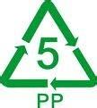 如何解讀塑料瓶底循壞三角型符號和數字的含義