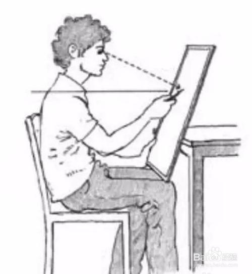 素描入门教程图解图片