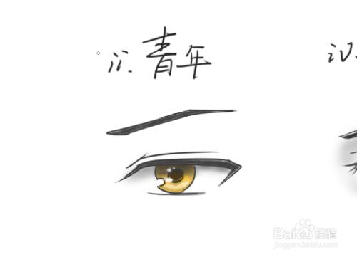 漫画人物的眼睛的绘画技法(男生)图片
