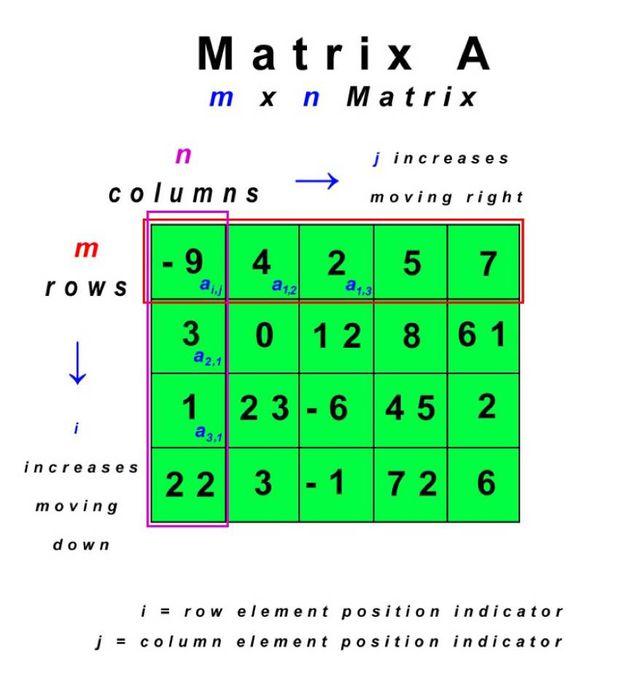 数学符����9�$9�9f�j_数学菜鸟的ai学习攻略 | 数学符号轻松入门