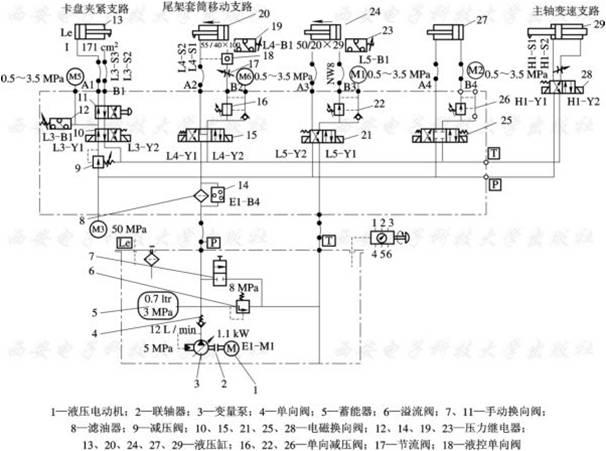 请问你的tnd360数控车床液压系统原理图在哪儿找到的图片