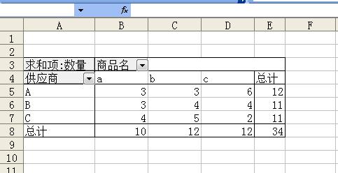点标题行任一格,再菜单栏:数据-分类汇总,分类字段选供应商(品名)图片