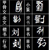 """什么区别 急求""""刘""""字的甲骨文,金文,小篆,隶书,楷书,草书,行书的写法!图片"""