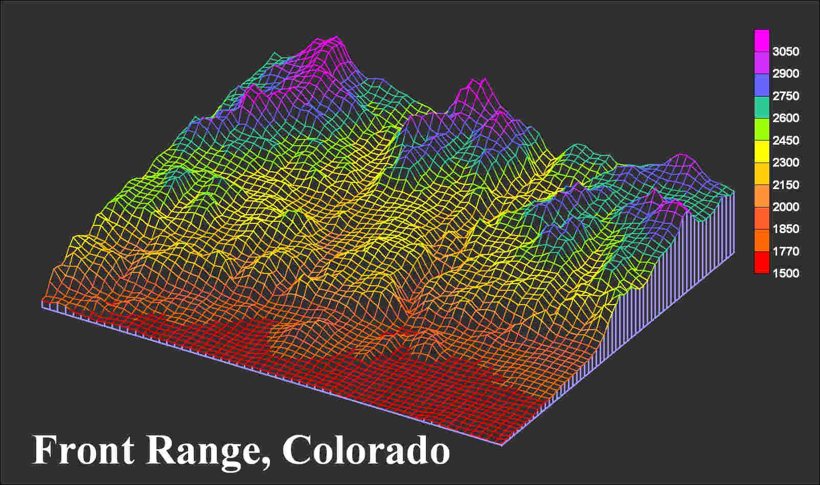 关于matlab三维绘图的问题