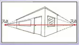 就是任何一面都不与平行的正方形成长方形的物体透视.图片