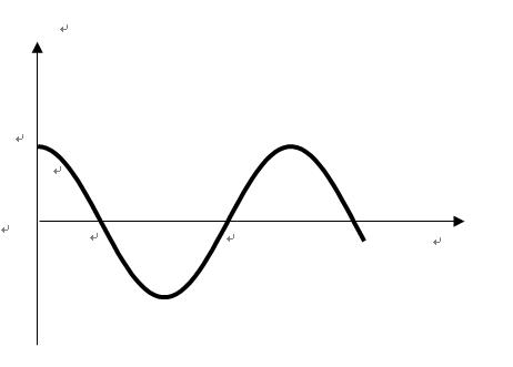 一简谐波沿x轴正向传播,振幅a,角频率w,波速为u.