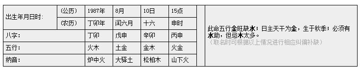 87年闰六月十六下午15点10分左右出生,缺水,姓吴的男孩取什么名字好?图片