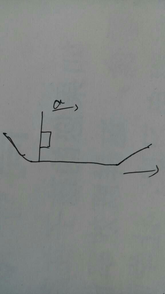两物体滑动摩擦力方向