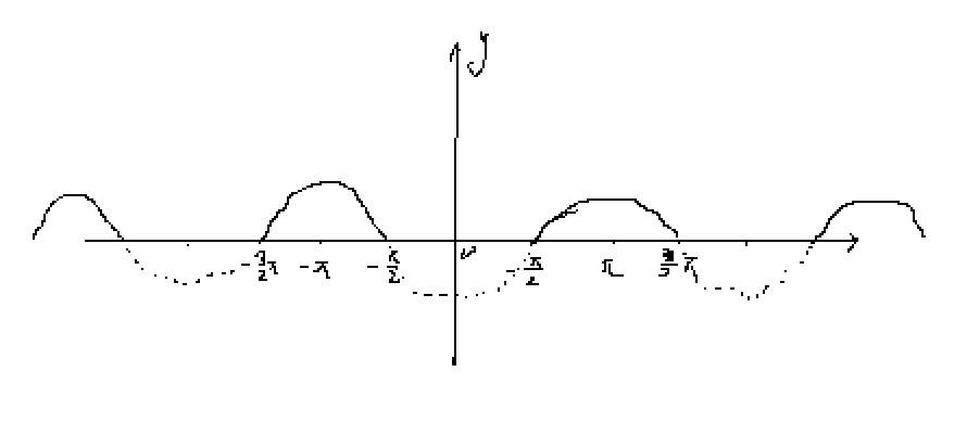 ... 偶函数,也是周期函数?_百度知道