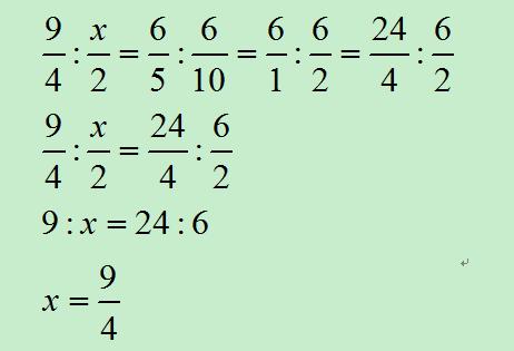 分数最简例题