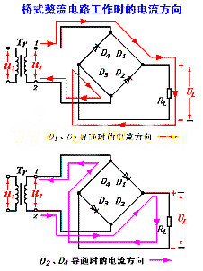 桥式整流电路原理图片