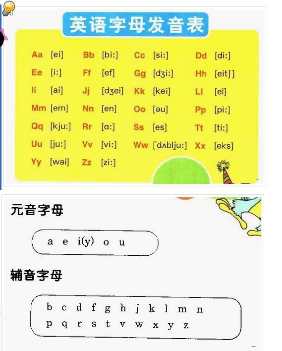 26个英文字母表及音标图片