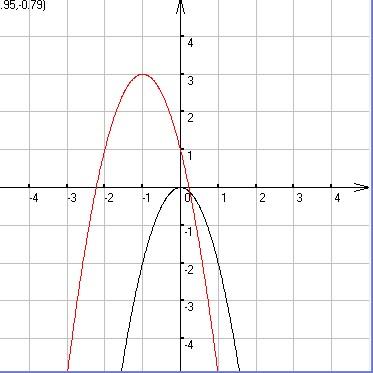 求����y�$9.���dy��y��9�y�_2x的平方-2y的平方分之4x的平方-8xy 4y的平方,其中x=
