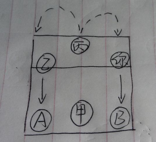 排球站位   排球站位   有关排球的接发球站位图示 zt   排球