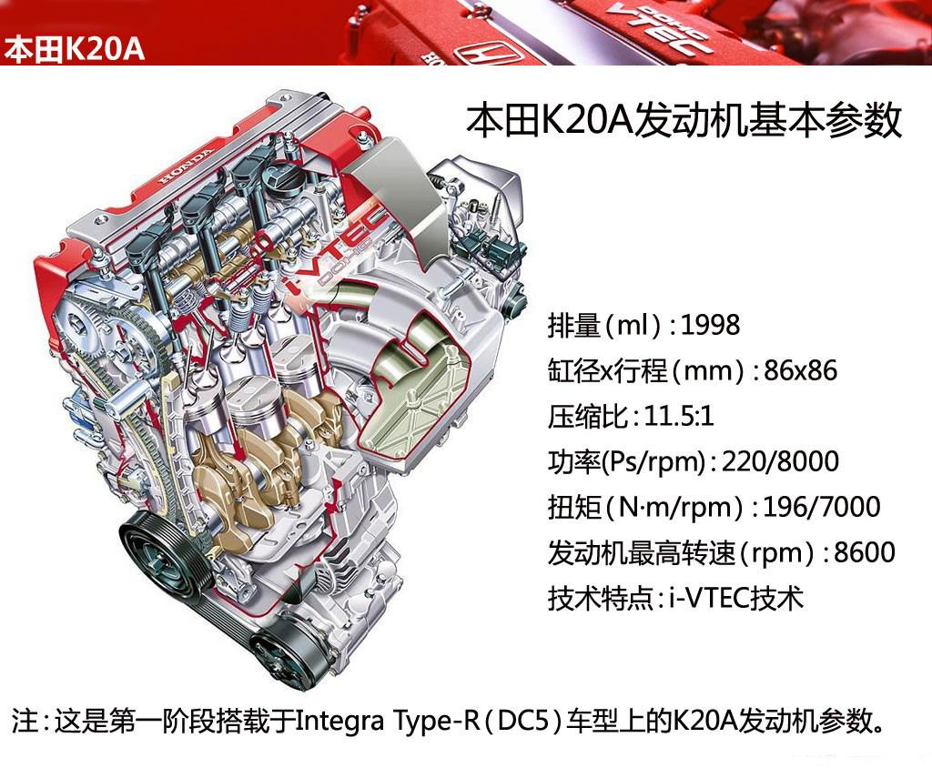 本田雅阁k24a七代型エンジン技术参数 发动机型号:k24a发动机 排量图片