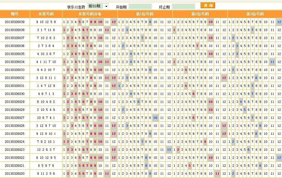 浙江快乐彩12选5走势图